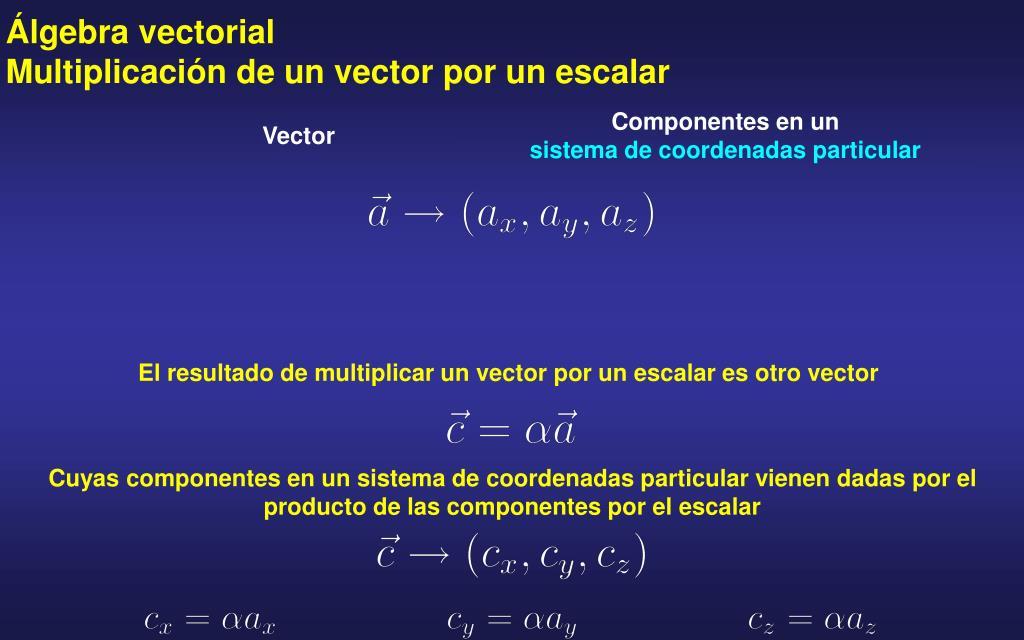 Álgebra vectorial        Multiplicación de un vector por un escalar