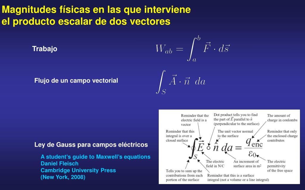 Magnitudes físicas en las que interviene el producto escalar de dos vectores