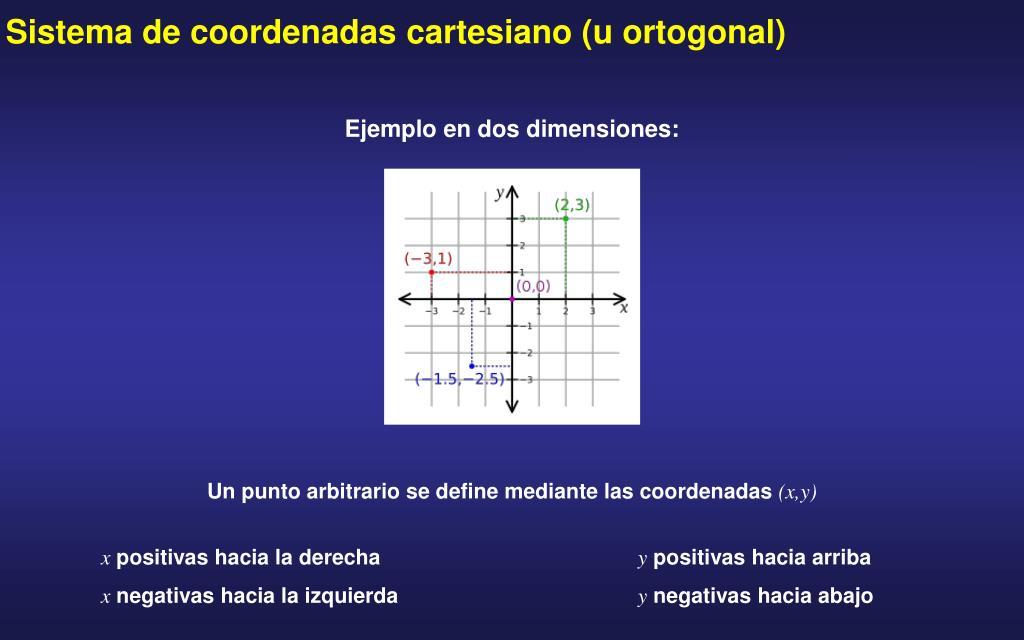 Sistema de coordenadas cartesiano (u ortogonal)