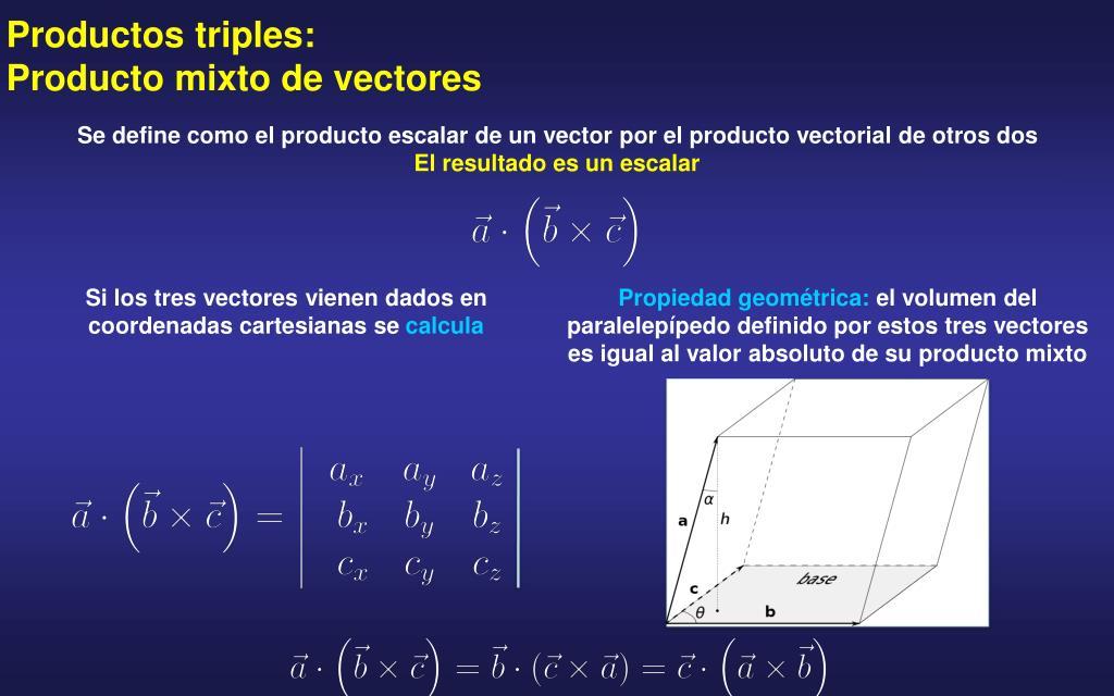 Productos triples:    Producto mixto de vectores
