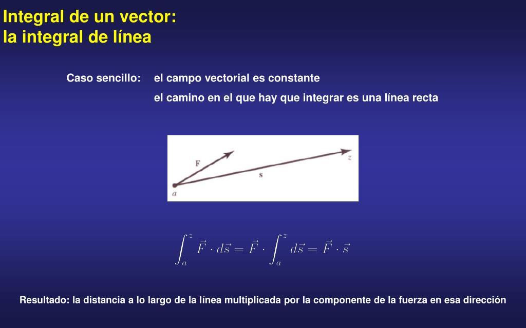 Integral de un vector: la integral de línea