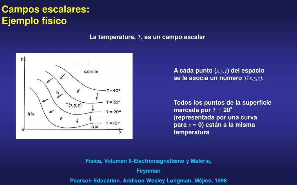 Campos escalares: Ejemplo físico