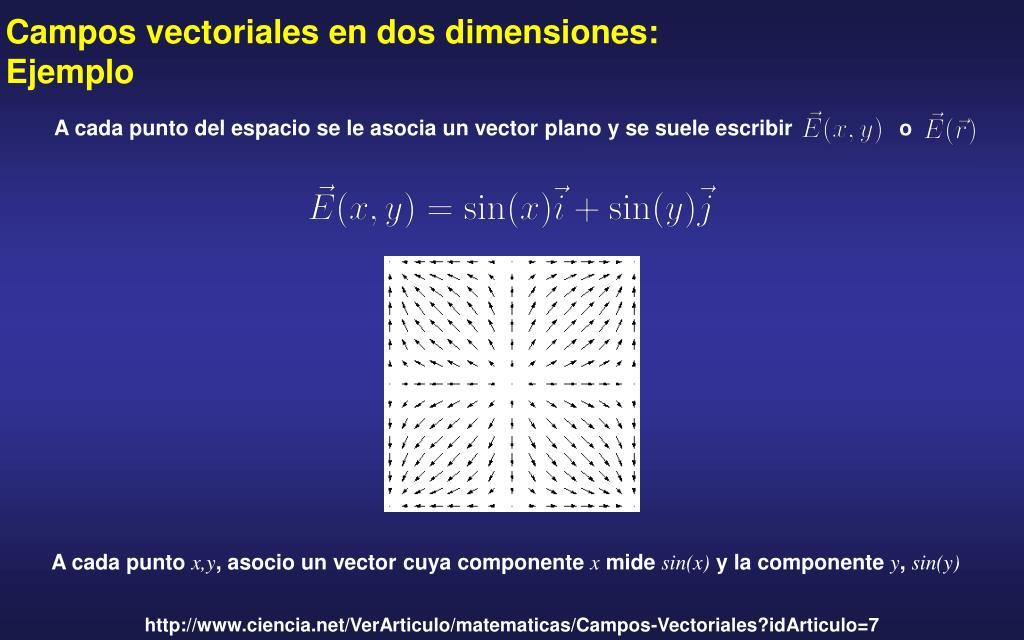 A cada punto del espacio se le asocia un vector plano y se suele escribir                  o