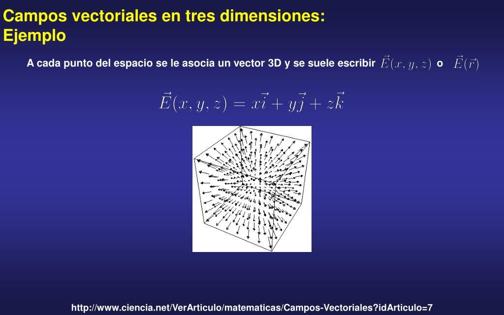 A cada punto del espacio se le asocia un vector 3D y se suele escribir                     o