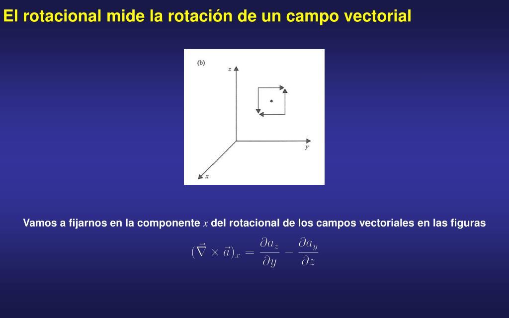 El rotacional mide la rotación de un campo vectorial
