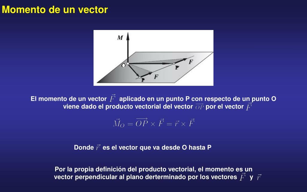 El momento de un vector       aplicado en un punto P con respecto de un punto O viene