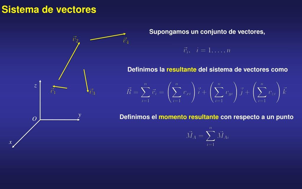 Sistema de vectores