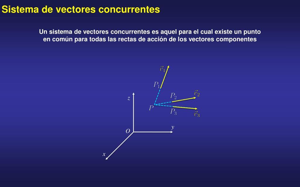Sistema de vectores concurrentes