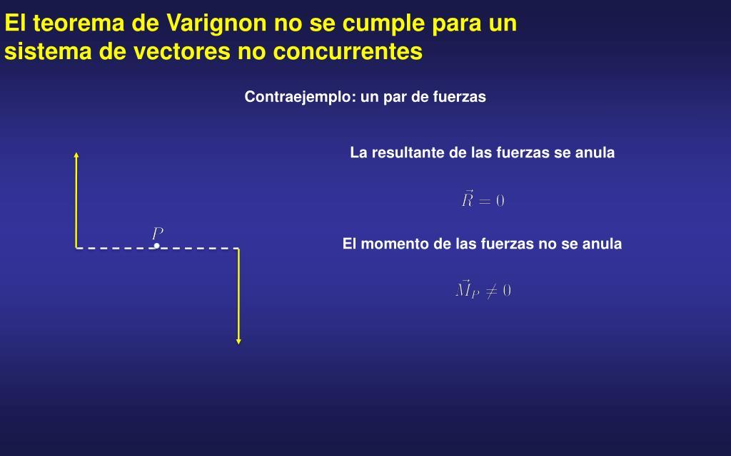 El teorema de Varignon no se cumple para un sistema de vectores no concurrentes