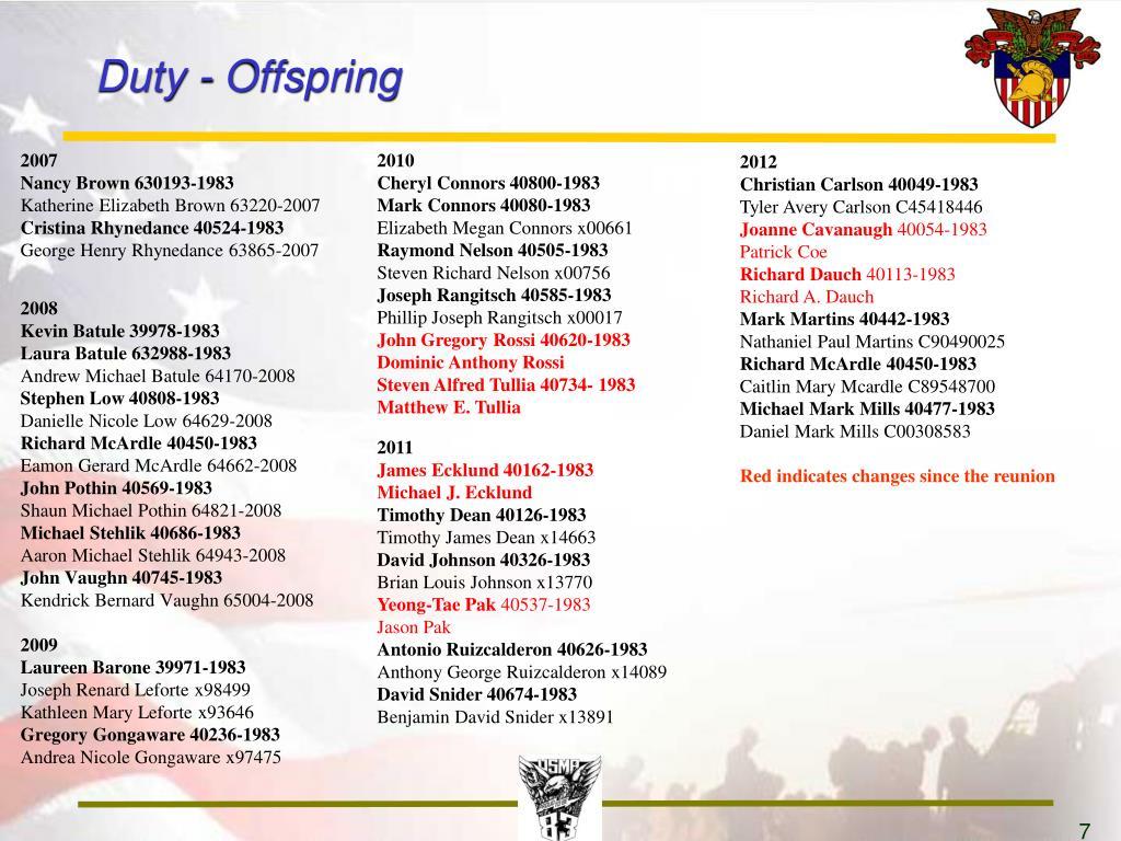 Duty - Offspring