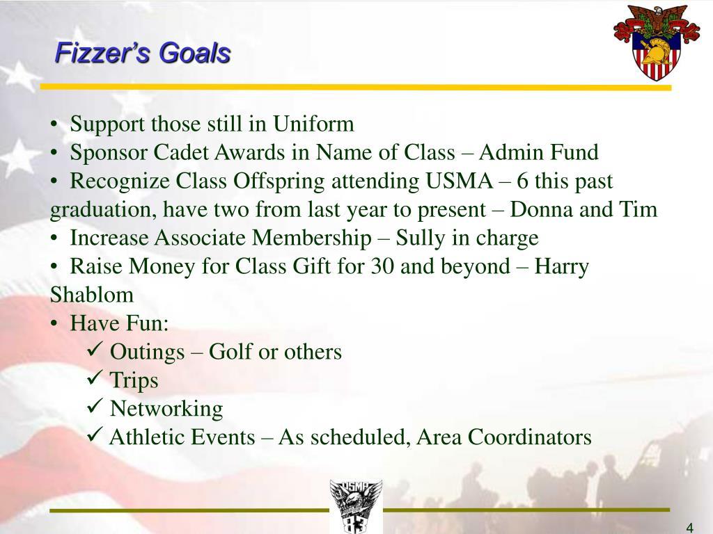 Fizzer's Goals