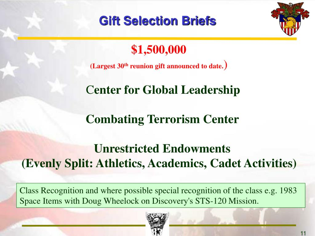 Gift Selection Briefs