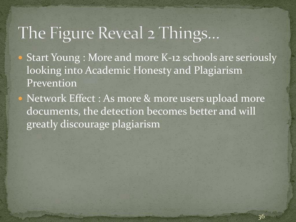 The Figure Reveal 2 Things…