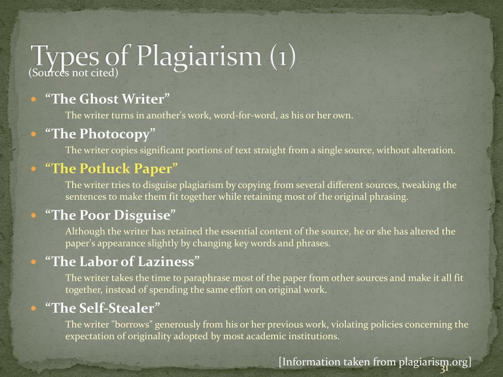 Types of Plagiarism (1)