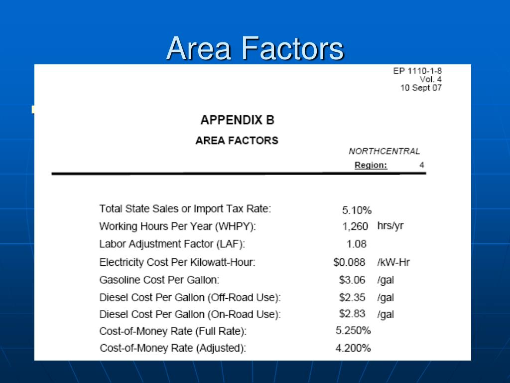 Area Factors
