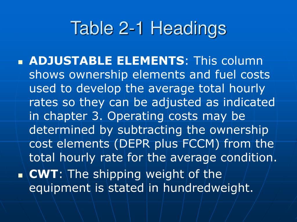 Table 2-1 Headings
