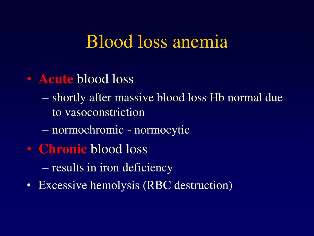 Blood loss anemia