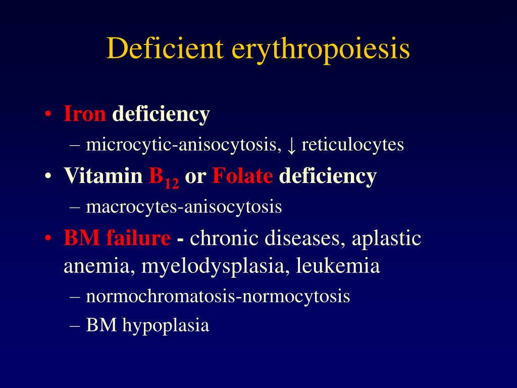 Deficient erythropoiesis