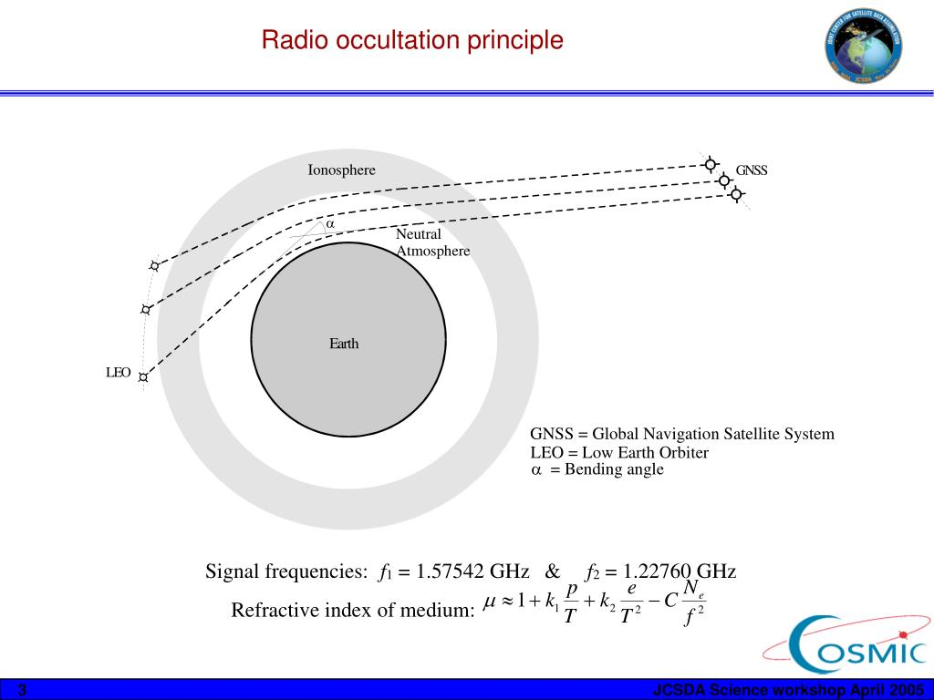 Radio occultation principle