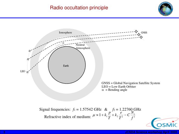 Radio occultation principle l.jpg