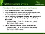 energy recovery s offering17
