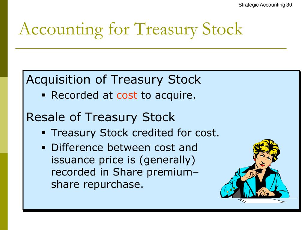 Employee stock options treasury shares