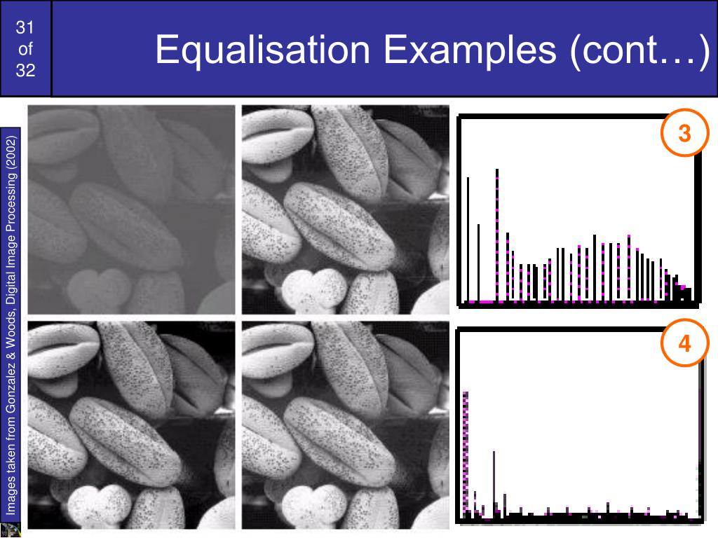 Equalisation Examples (cont…)