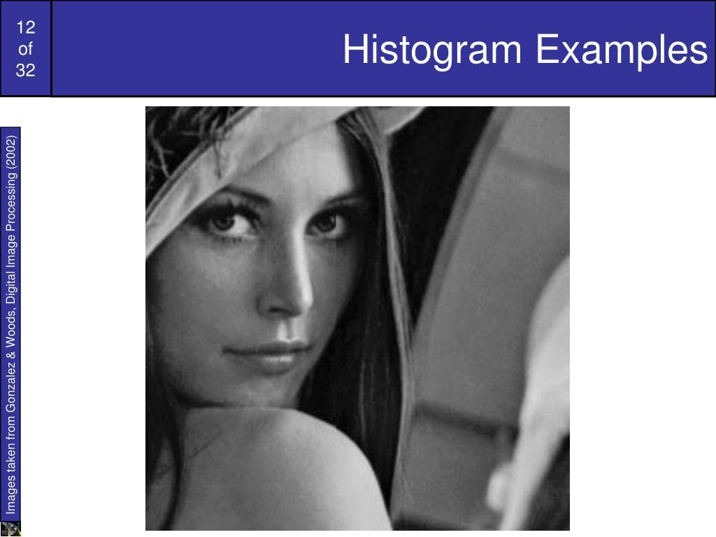 Histogram Examples