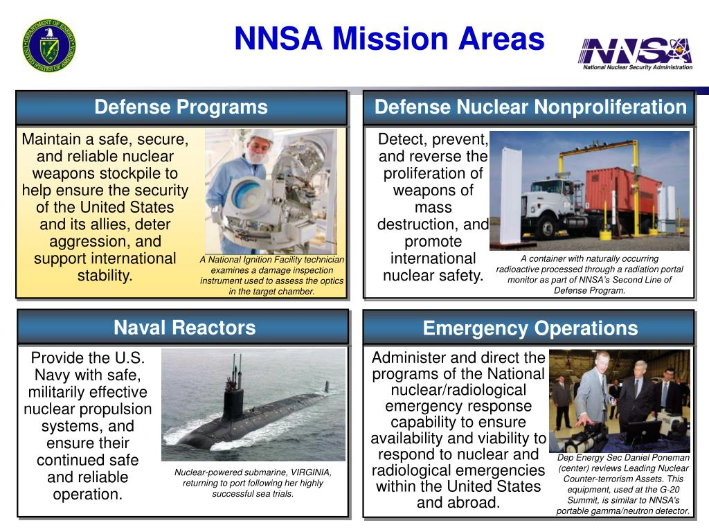 purchase nuclear security powerpoint presentation