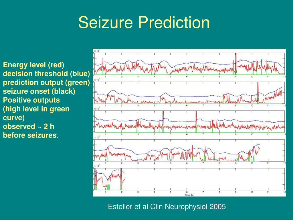 Seizure Prediction