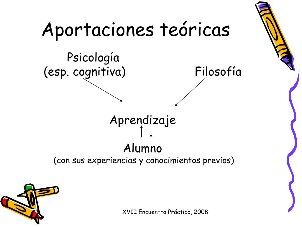Aportaciones teóricas