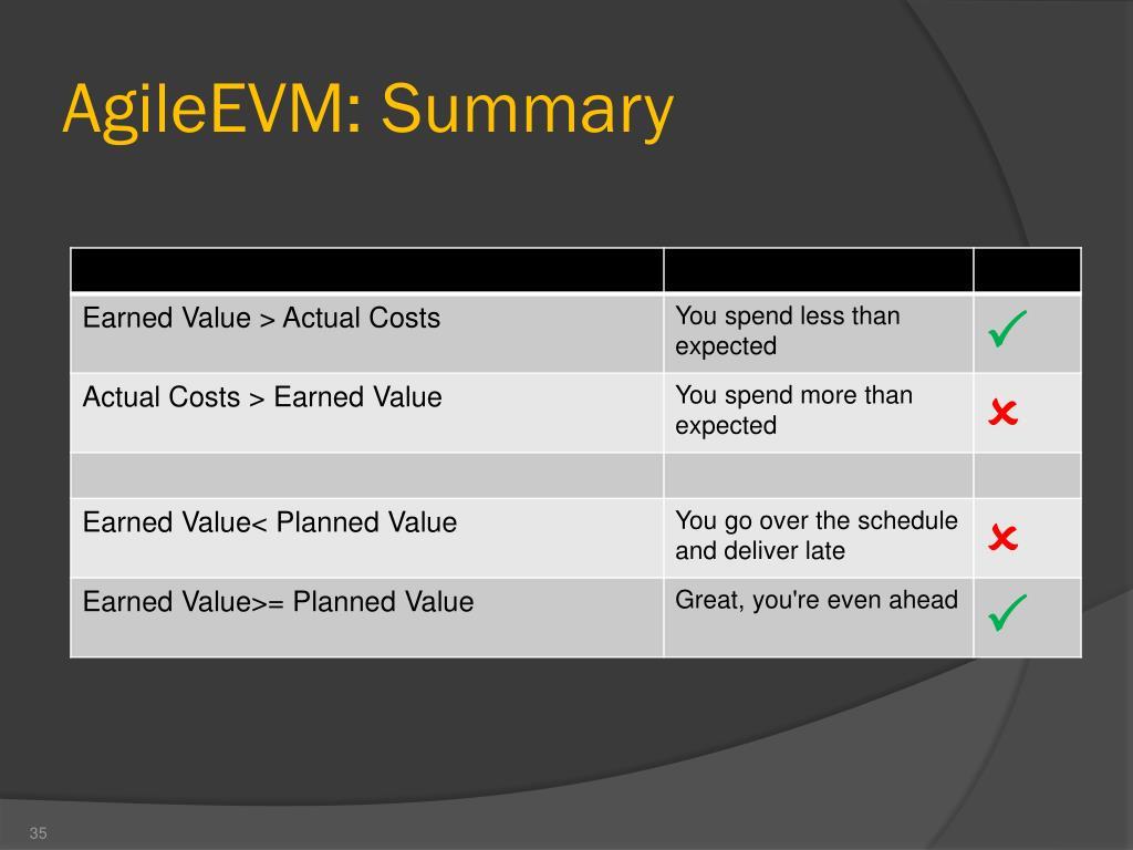 AgileEVM: Summary