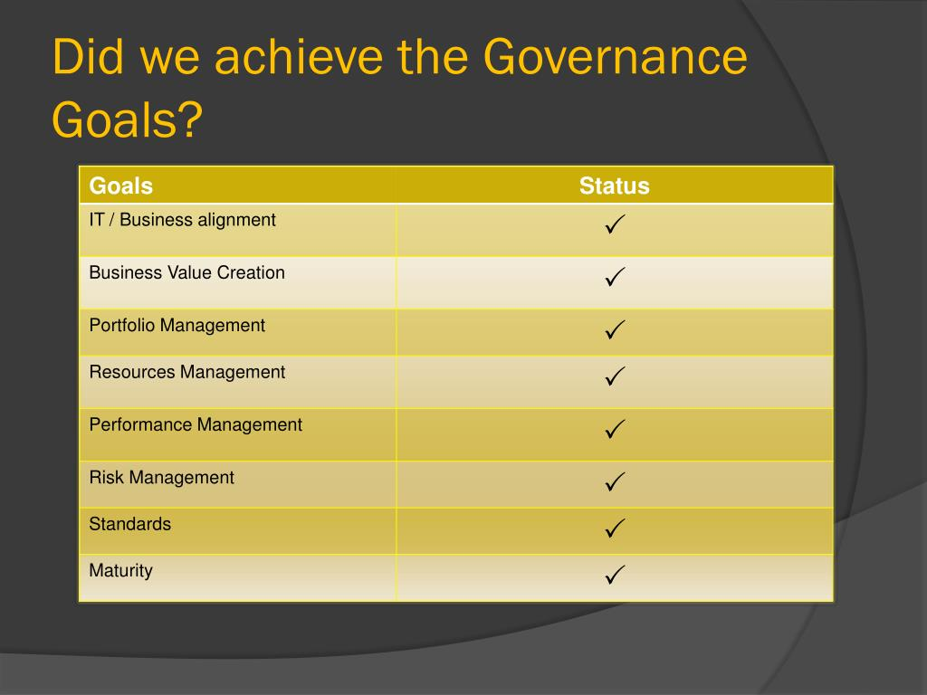 Did we achieve the Governance Goals?