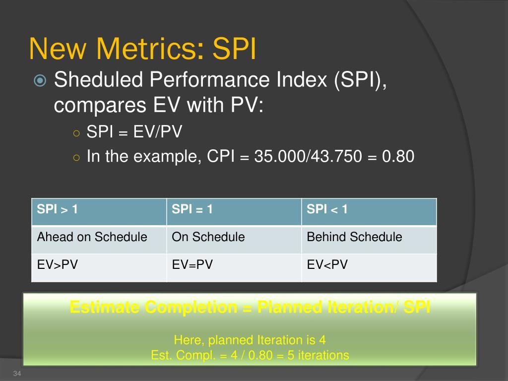 New Metrics: SPI