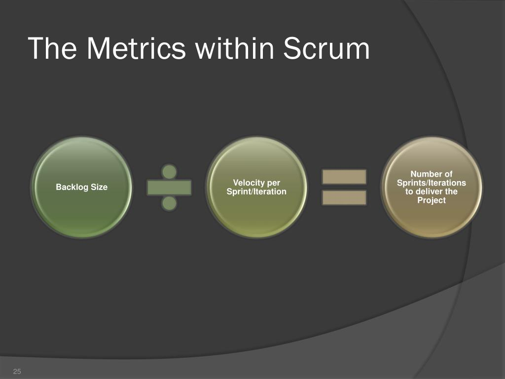 The Metrics within Scrum