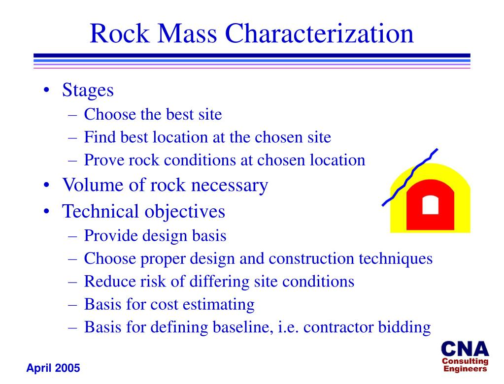 Rock Mass Characterization