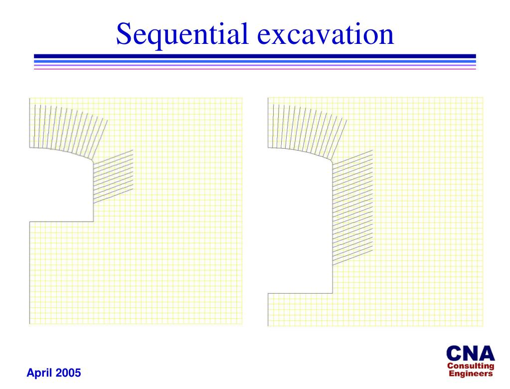 Sequential excavation