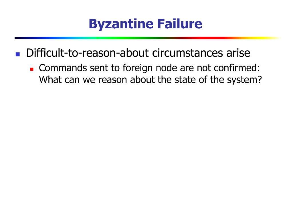 Byzantine Failure