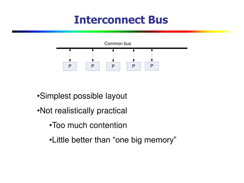 Interconnect Bus