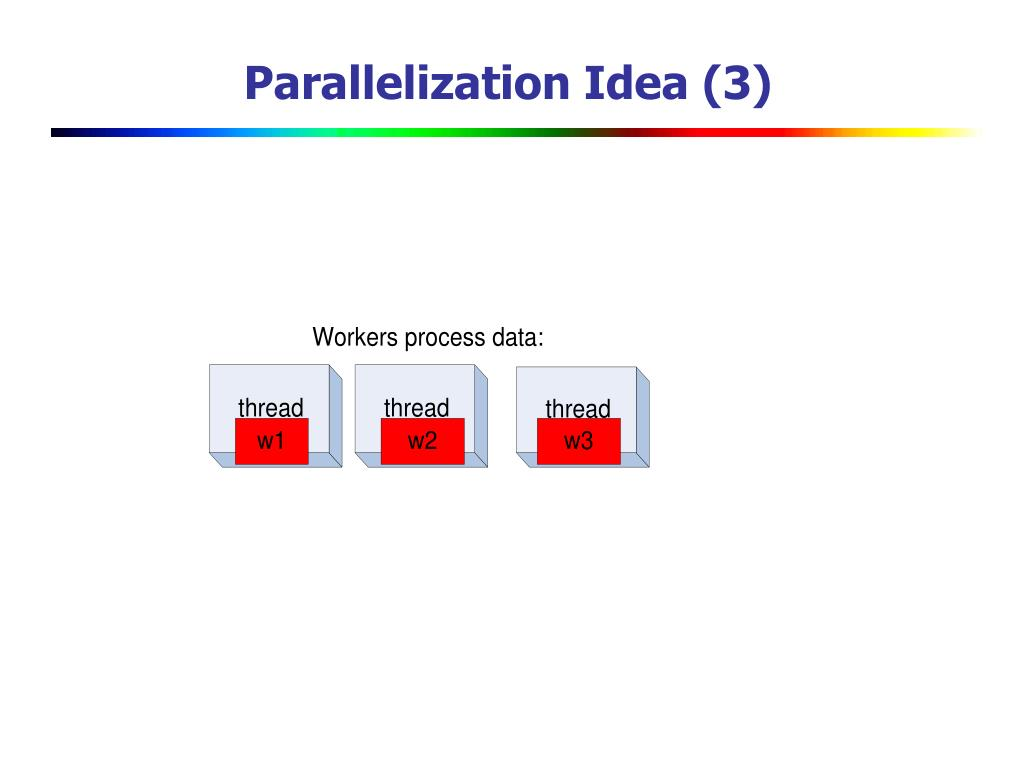 Parallelization Idea (3)