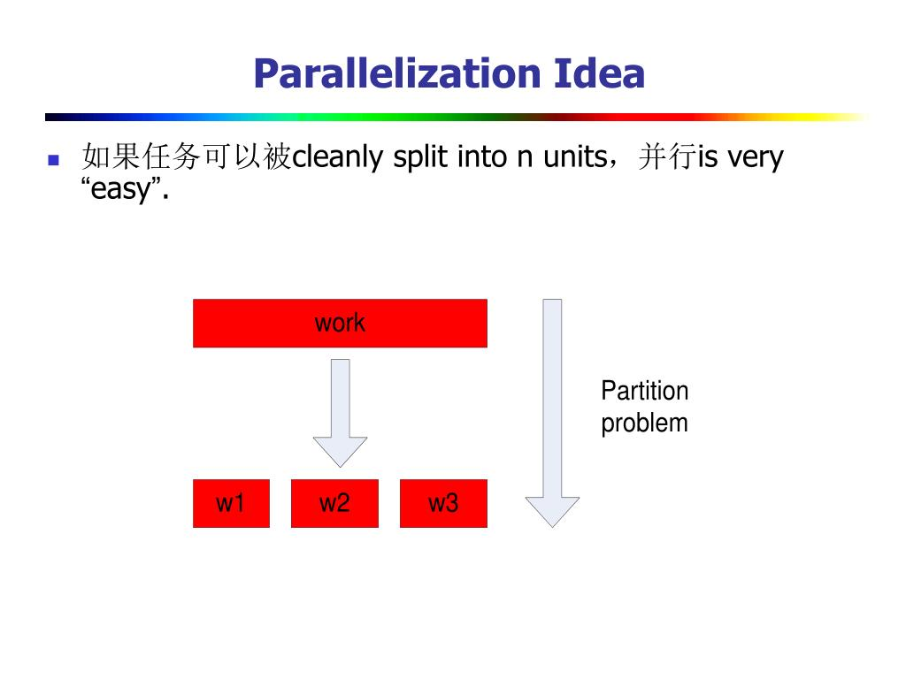 Parallelization Idea
