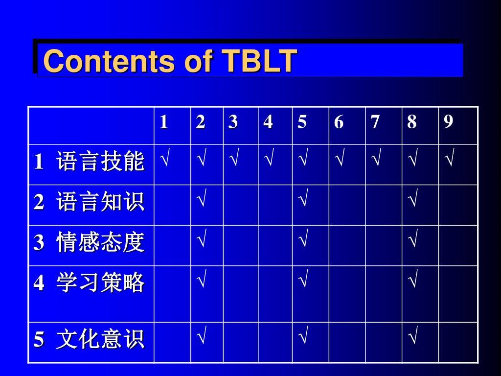 Contents of TBLT