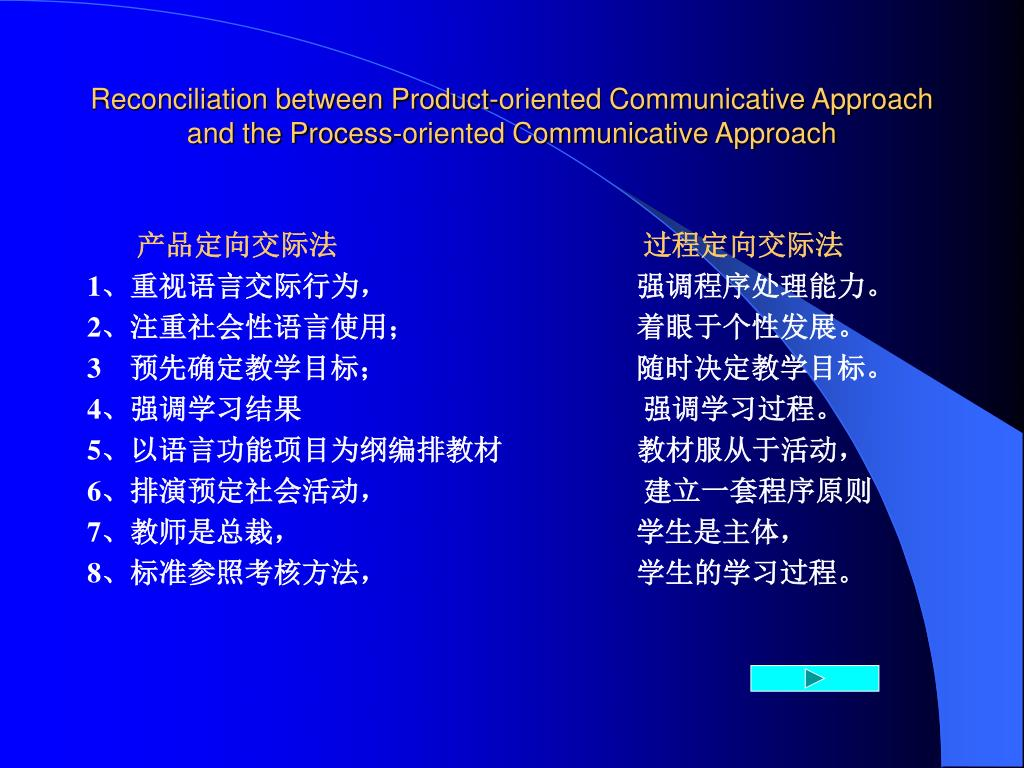 Reconciliation between Product-oriented Communicative Approach and the Process-oriented Communicative Approach