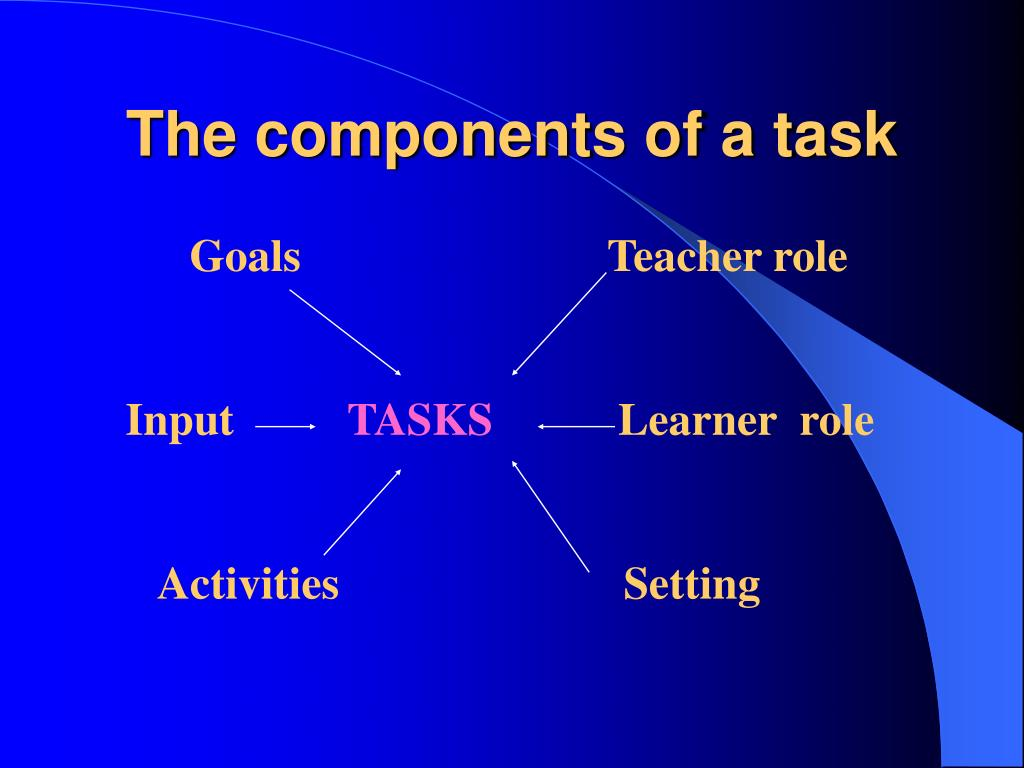 The components of a task