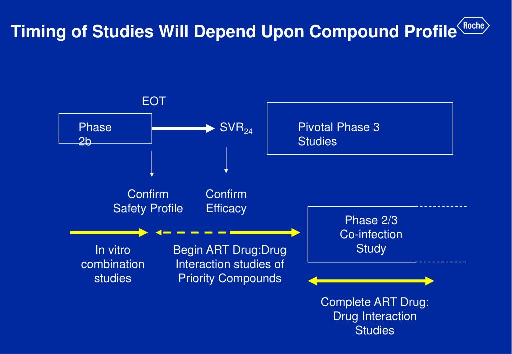 Timing of Studies Will Depend Upon Compound Profile
