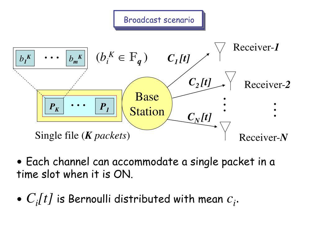 Broadcast scenario