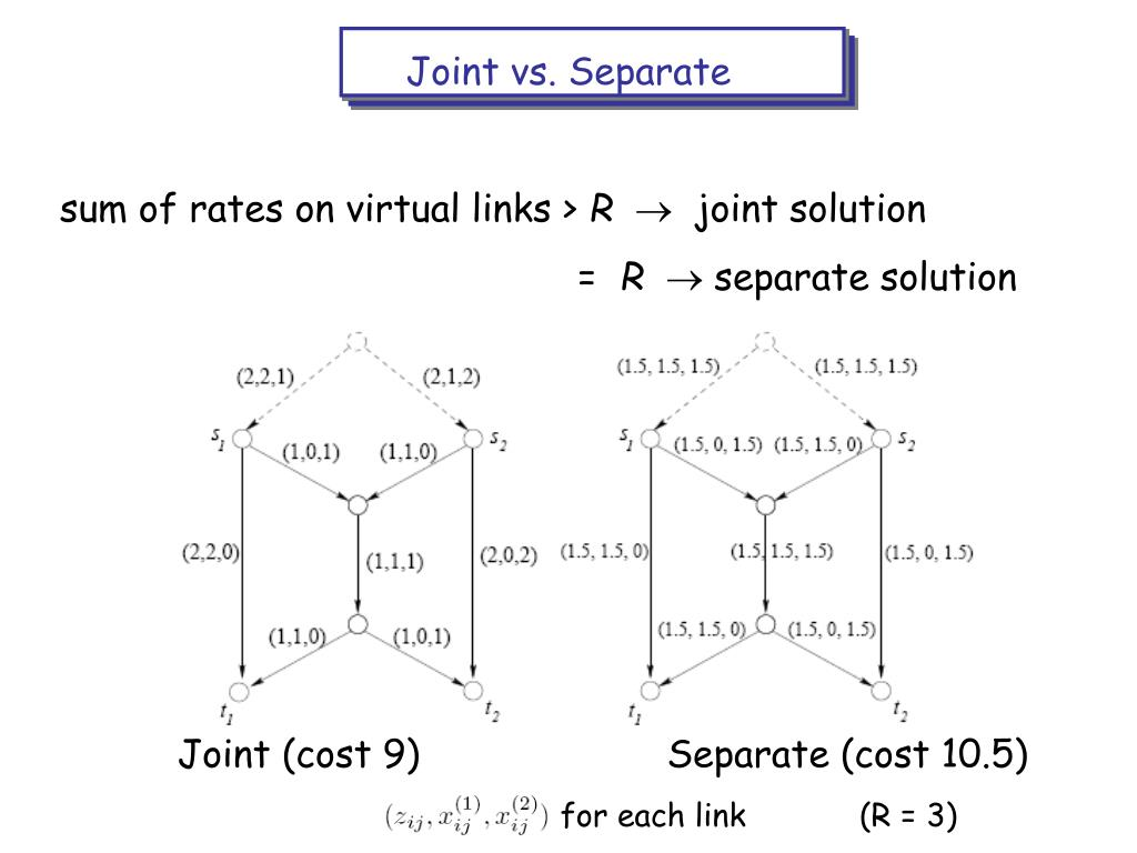 Joint vs. Separate
