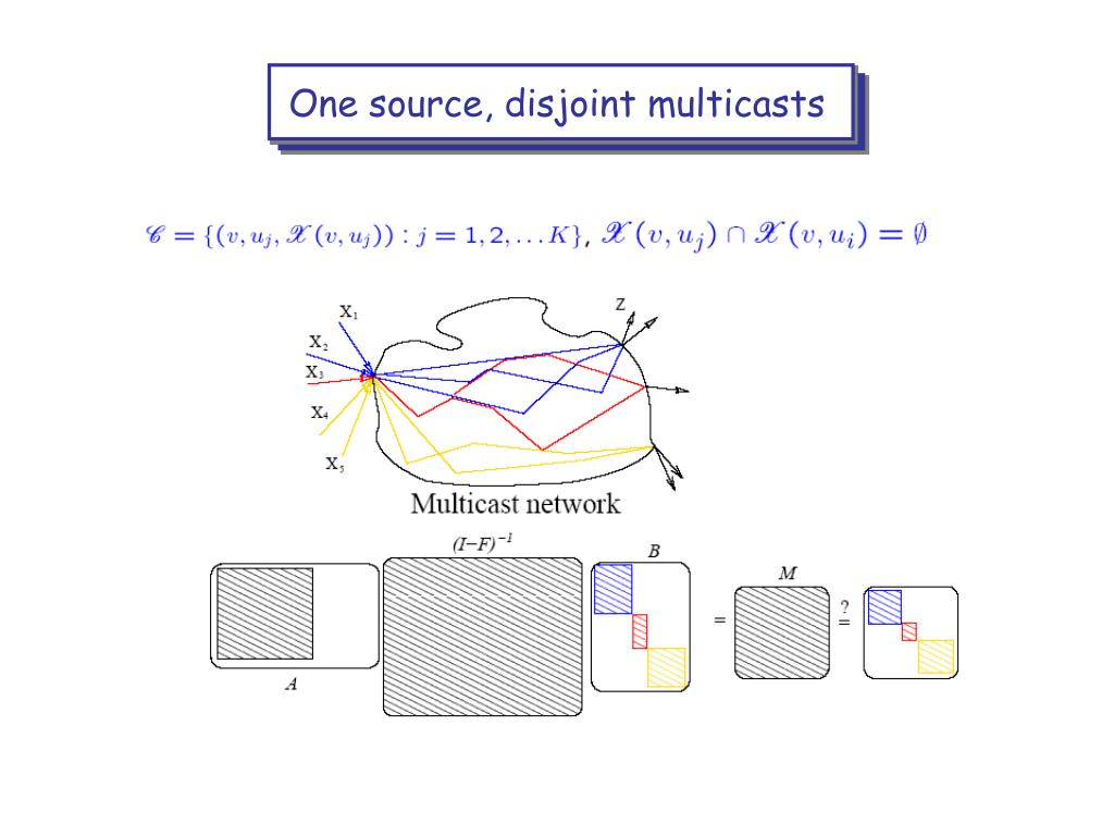 One source, disjoint multicasts