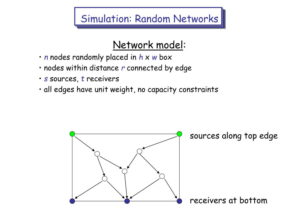 Simulation: Random Networks