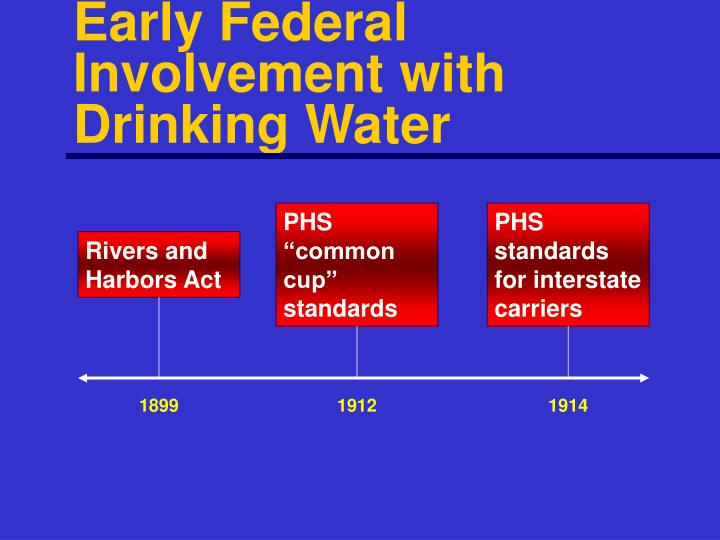 Early Federal Involvement with Drinking Water
